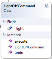 LightOffCommand
