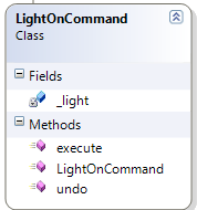 Light On Command